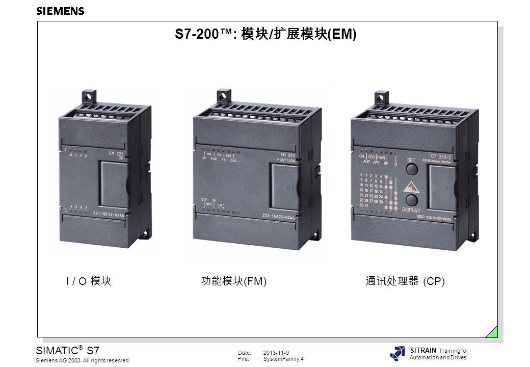 S7-200™: 模块/扩展模块(EM) I / O 模块 功能模块(FM) 通讯处理器 (CP) 扩展 • 数字量输入模块:
