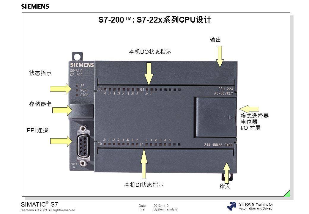S7-200™: S7-22x系列CPU设计 输出 本机DO状态指示 状态指示 存储器卡 模式选择器 电位器 I/O 扩展 PPI 连接
