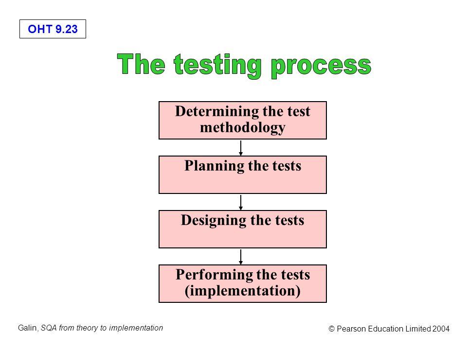 Determining the test methodology