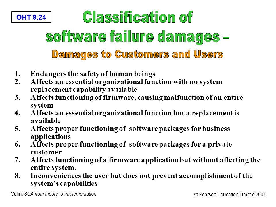 software failure damages –