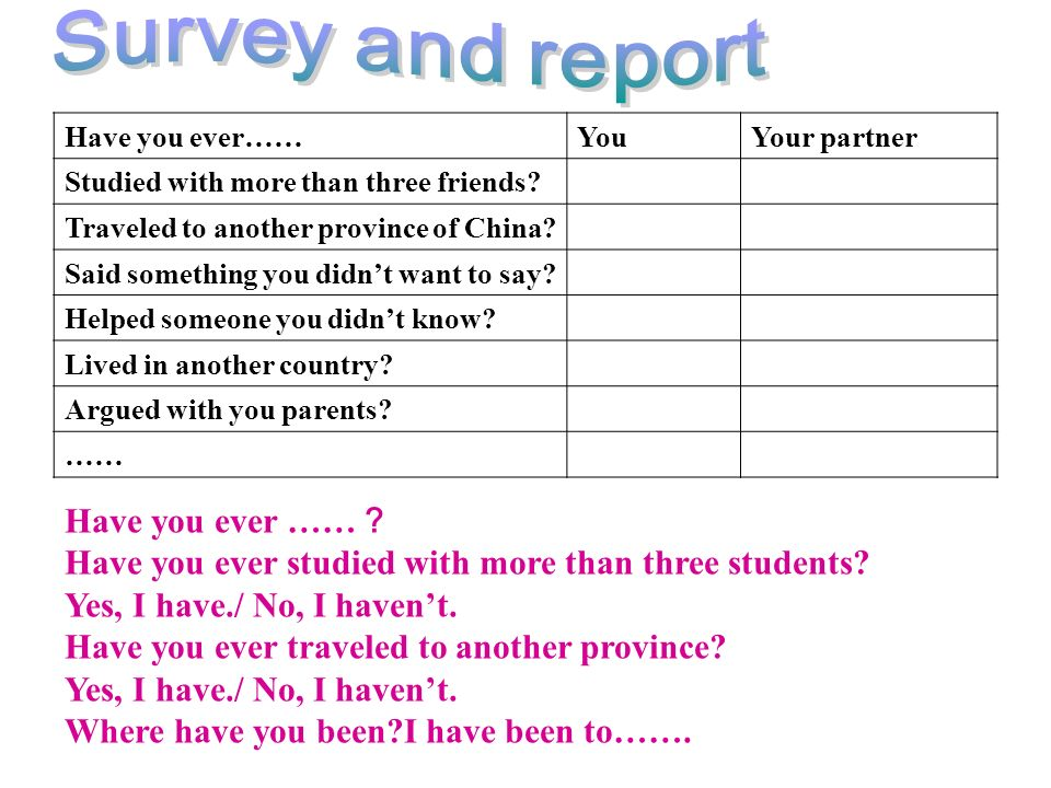 Survey and report Have you ever ……?