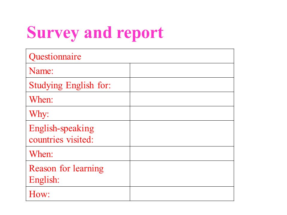Survey and report Questionnaire Name: Studying English for: When: Why: