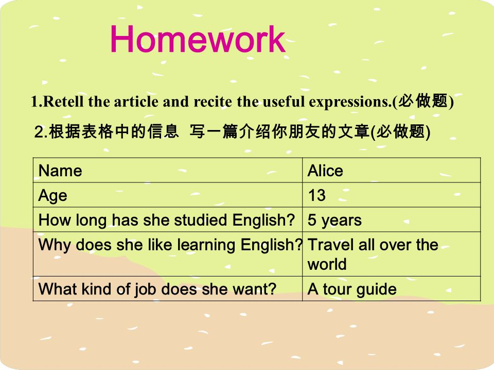 Homework 1.Retell the article and recite the useful expressions.(必做题)