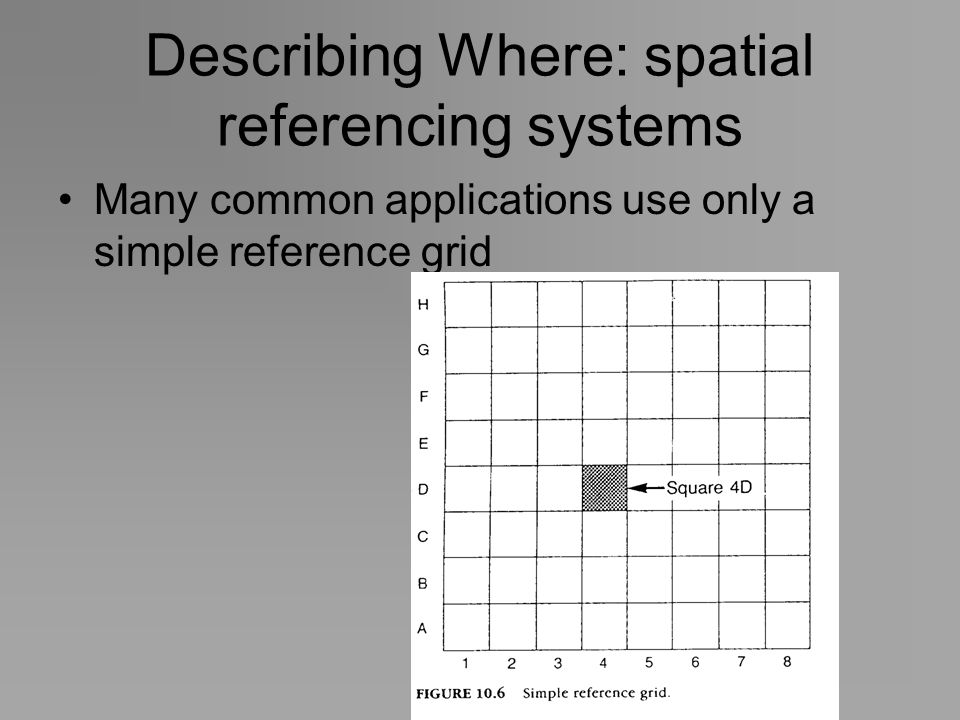 Describing Where: spatial referencing systems