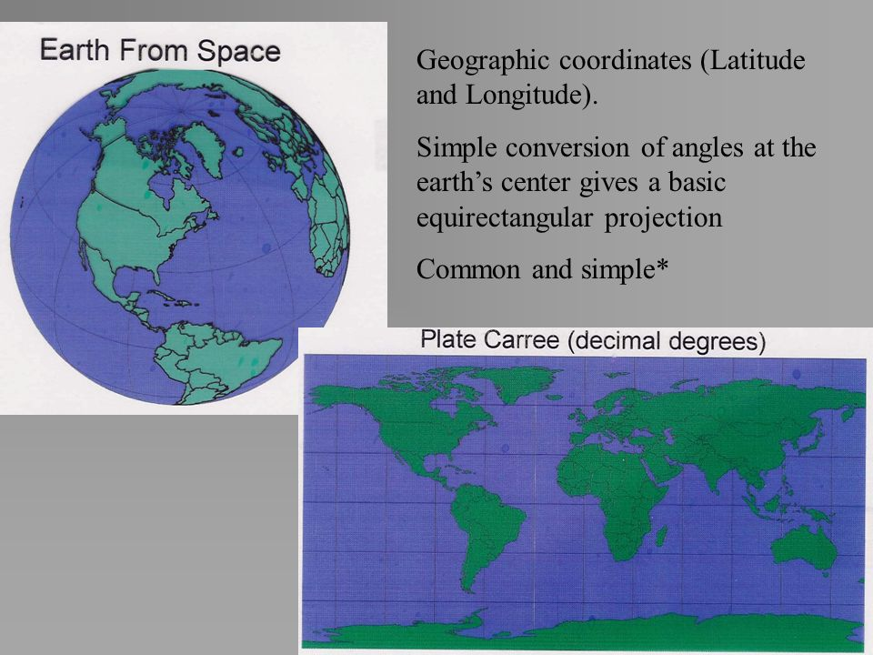 Geographic coordinates (Latitude and Longitude).