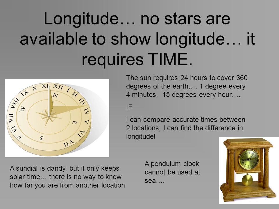 Longitude… no stars are available to show longitude… it requires TIME.