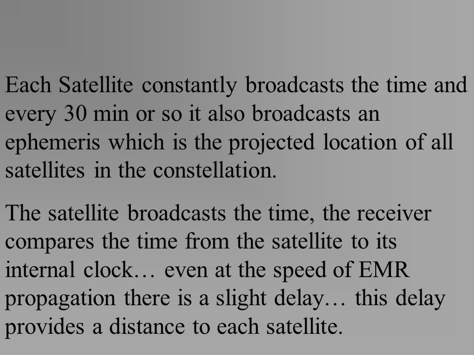 Each Satellite constantly broadcasts the time and every 30 min or so it also broadcasts an ephemeris which is the projected location of all satellites in the constellation.