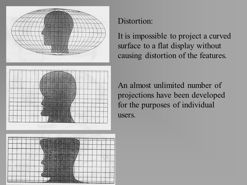 Distortion:It is impossible to project a curved surface to a flat display without causing distortion of the features.