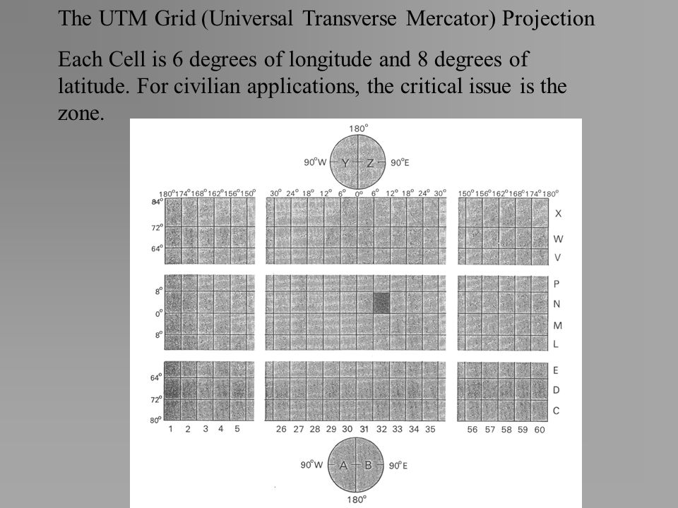 The UTM Grid (Universal Transverse Mercator) Projection