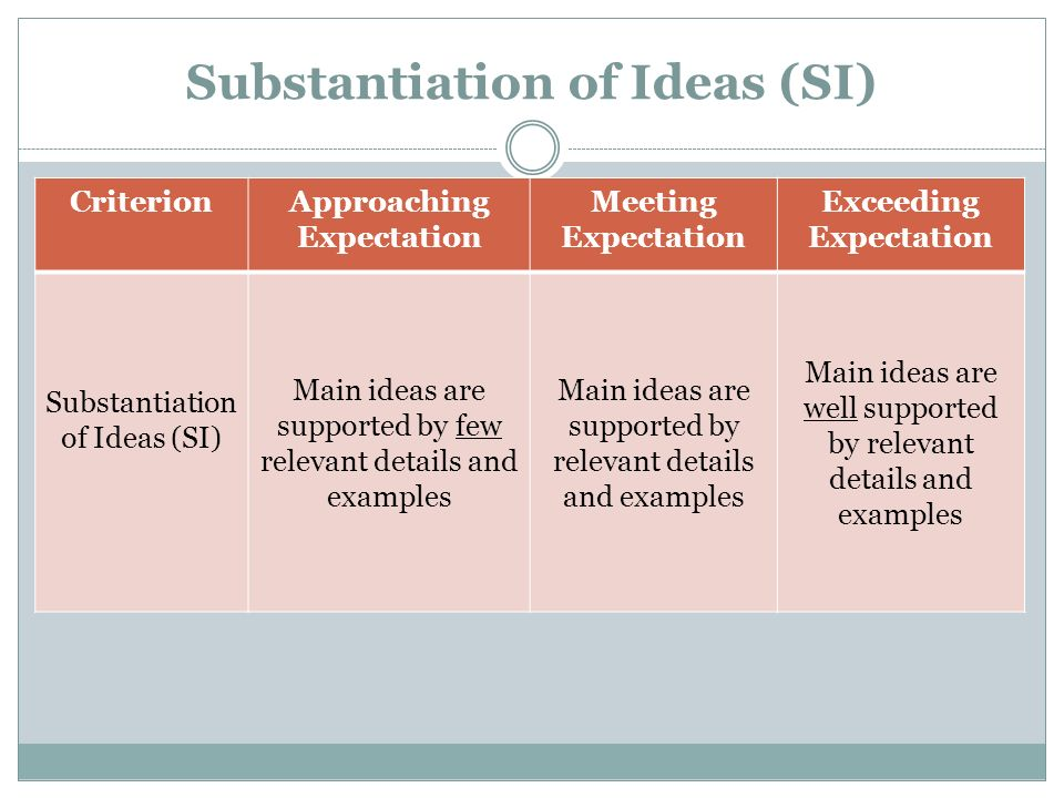 Substantiation of Ideas (SI)