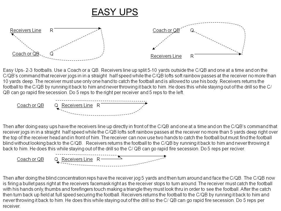 EASY UPS Receivers Line R Coach or QB Q Coach or QB Q Receivers Line R