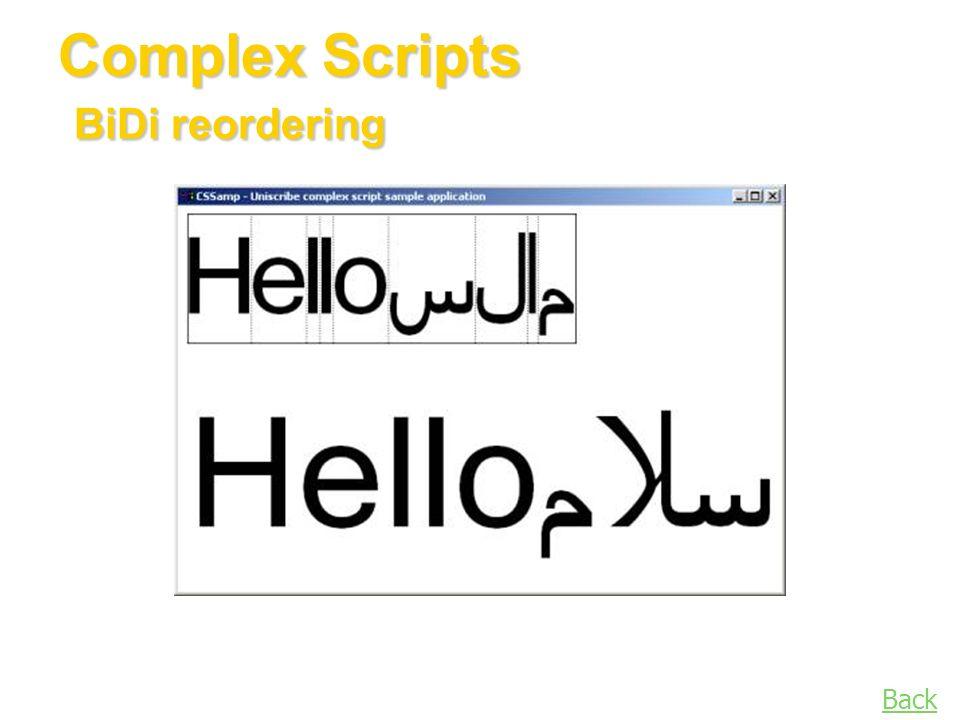 Complex Scripts BiDi reordering