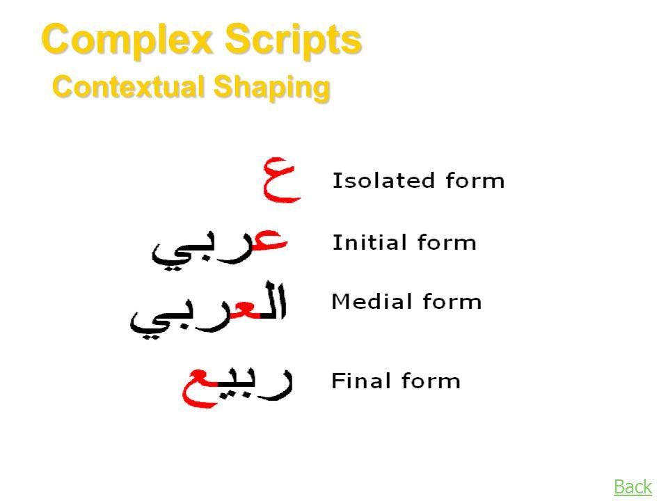Complex Scripts Contextual Shaping