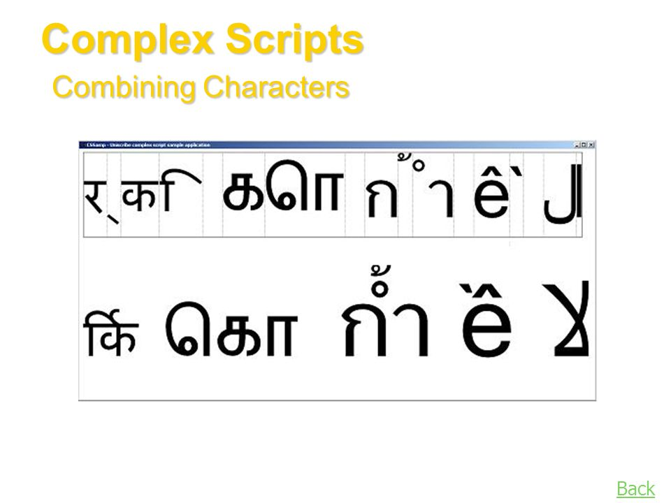 Complex Scripts Combining Characters