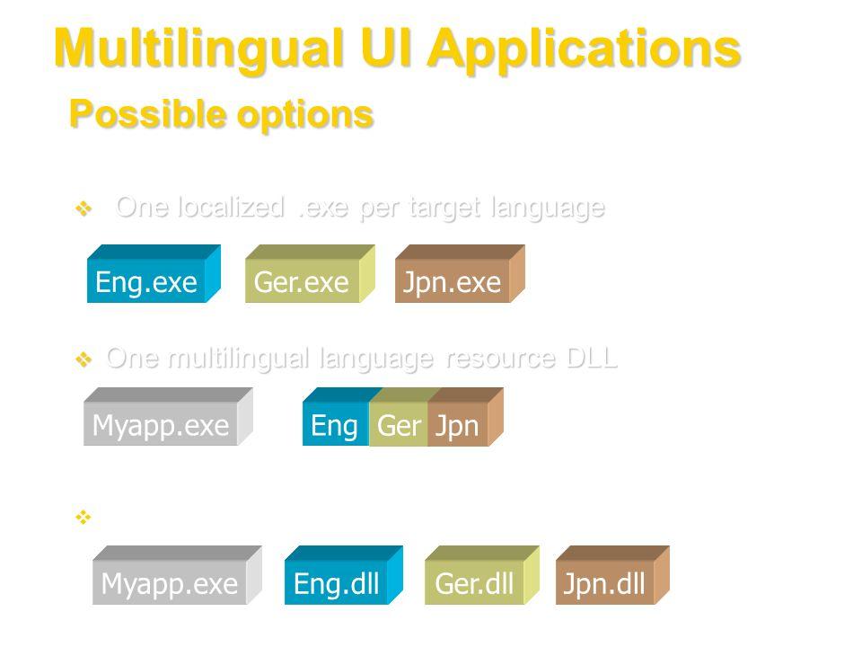 Multilingual UI Applications Possible options