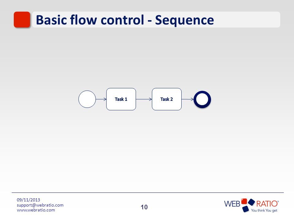 Basic flow control - Sequence