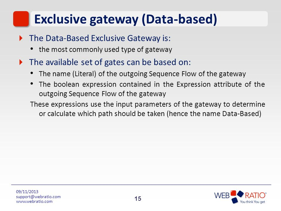 Exclusive gateway (Data-based)