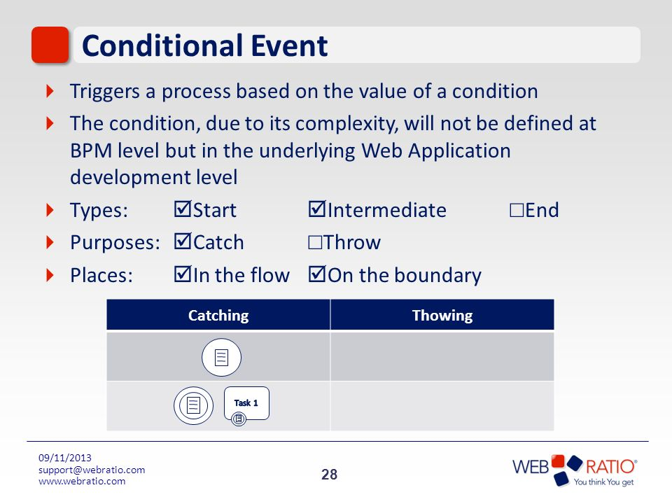 Conditional Event Triggers a process based on the value of a condition