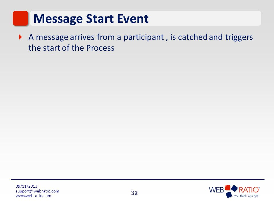 Message Start EventA message arrives from a participant , is catched and triggers the start of the Process.