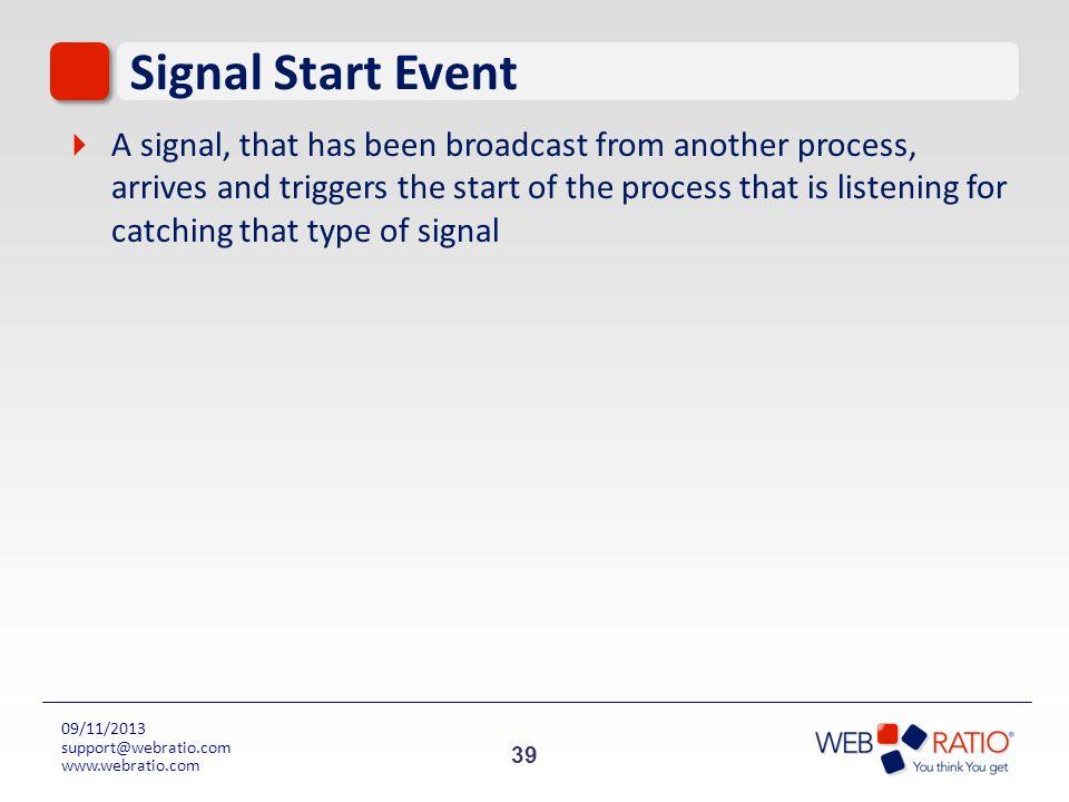 Signal Start Event