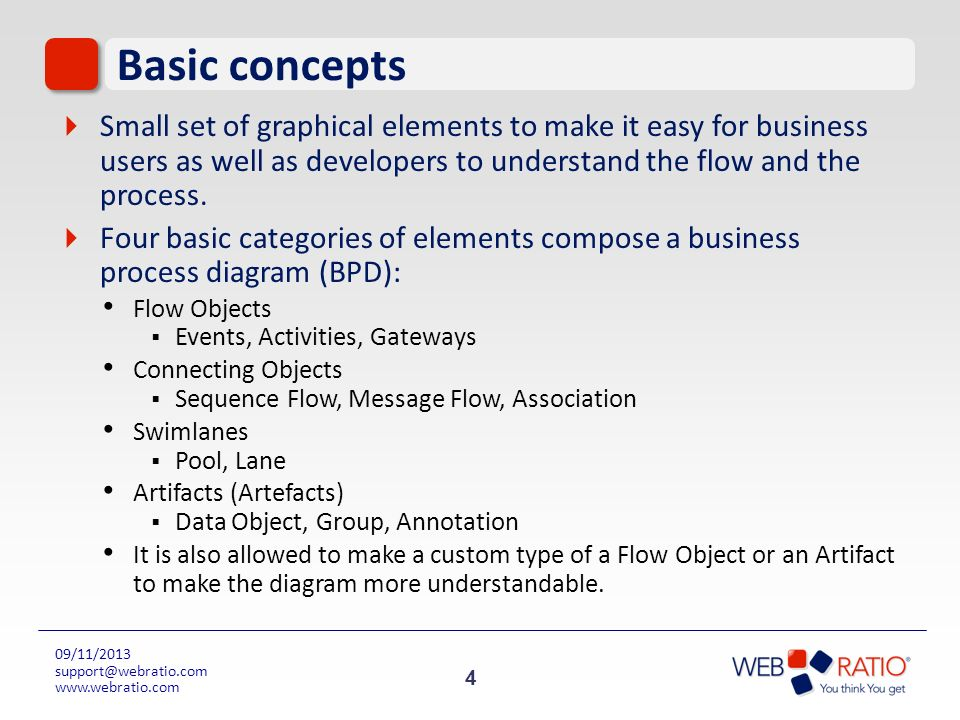 Basic concepts Small set of graphical elements to make it easy for business users as well as developers to understand the flow and the process.