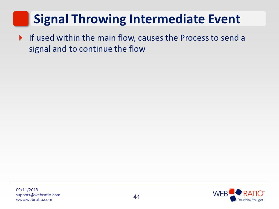 Signal Throwing Intermediate Event