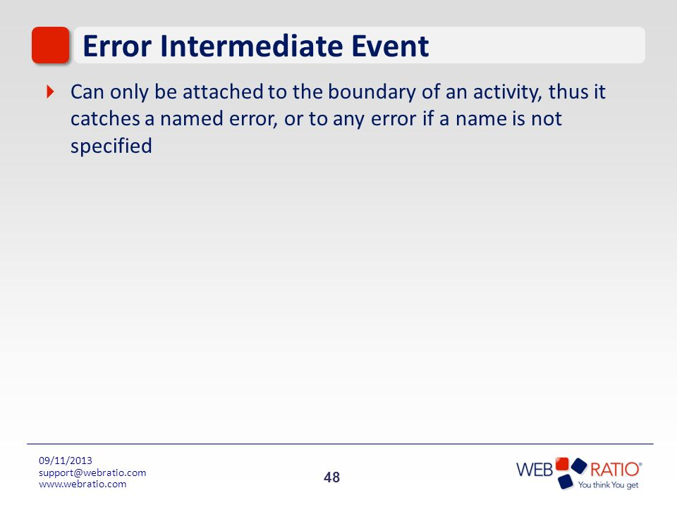 Error Intermediate Event