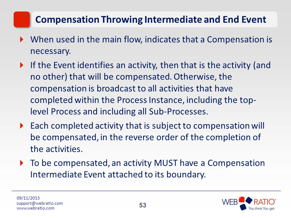 Compensation Throwing Intermediate and End Event