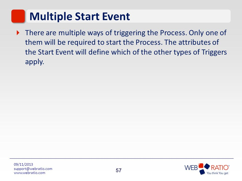Multiple Start Event