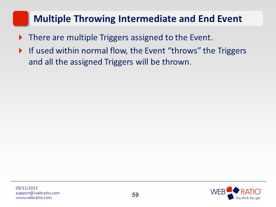 Multiple Throwing Intermediate and End Event