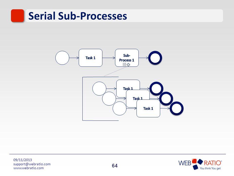 Serial Sub-Processes Task 1 Sub-Process 1 Task 1 Task 1 Task 1