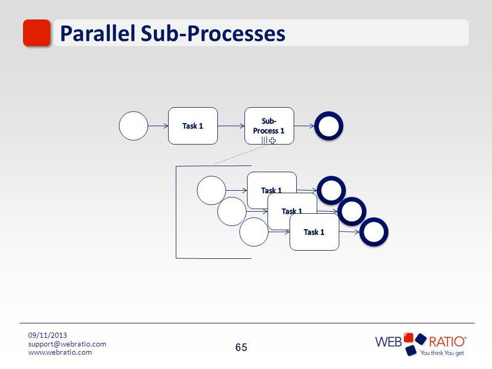 Parallel Sub-Processes