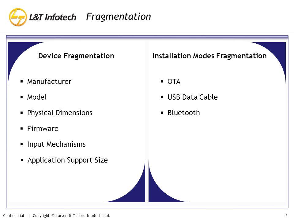 Fragmentation Device Fragmentation Device Fragmentation