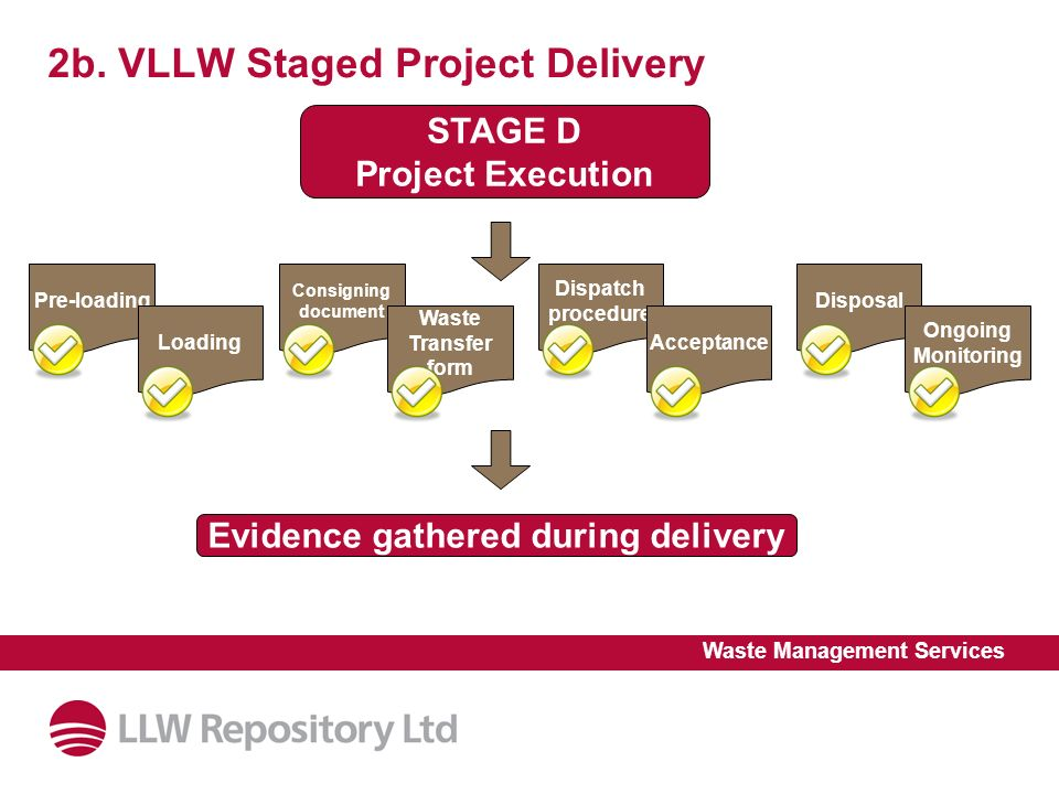 2b. VLLW Staged Project Delivery