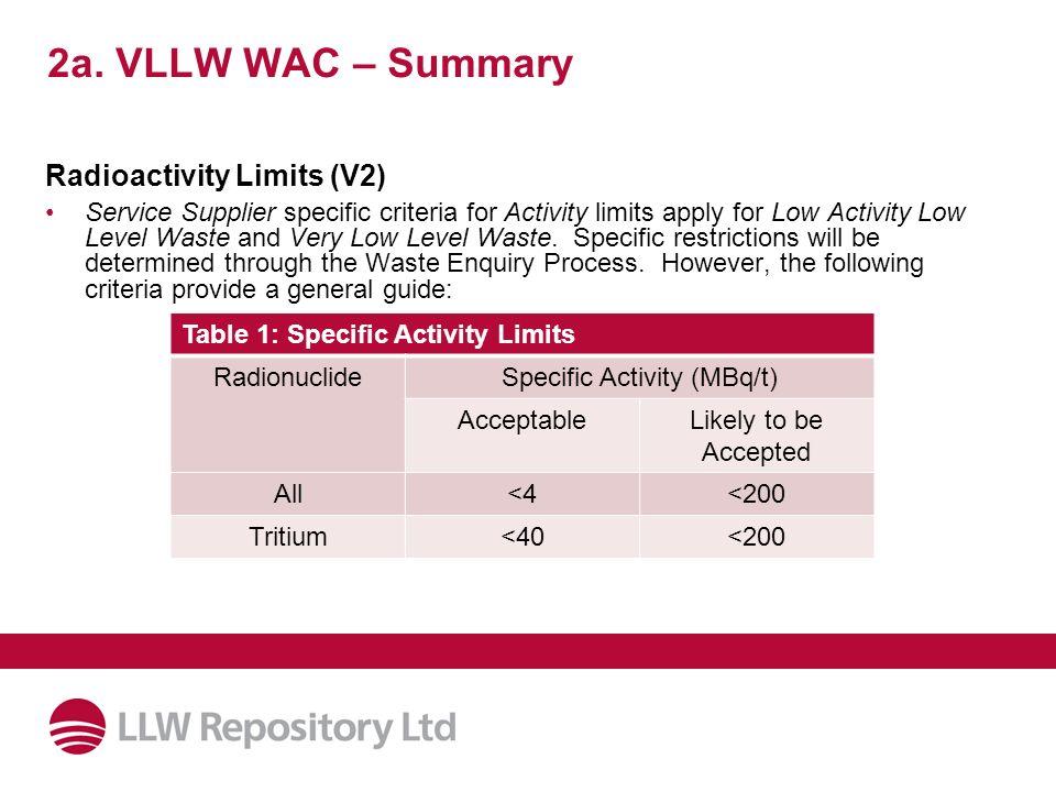 Specific Activity (MBq/t)