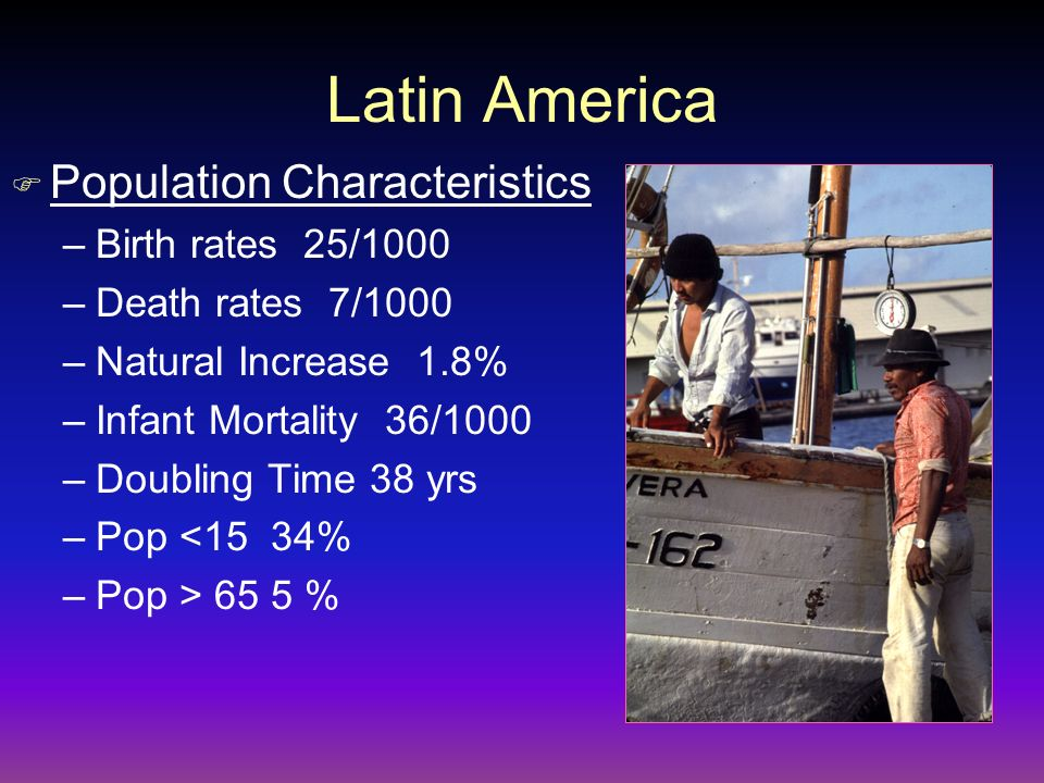 Latin America Population Characteristics Birth rates 25/1000