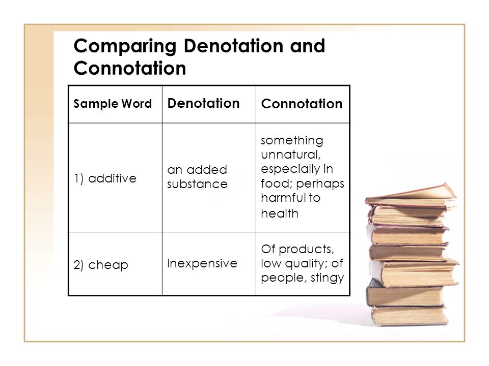 Comparing Denotation and Connotation