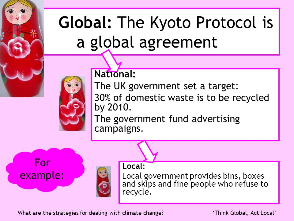 Global: The Kyoto Protocol is a global agreement