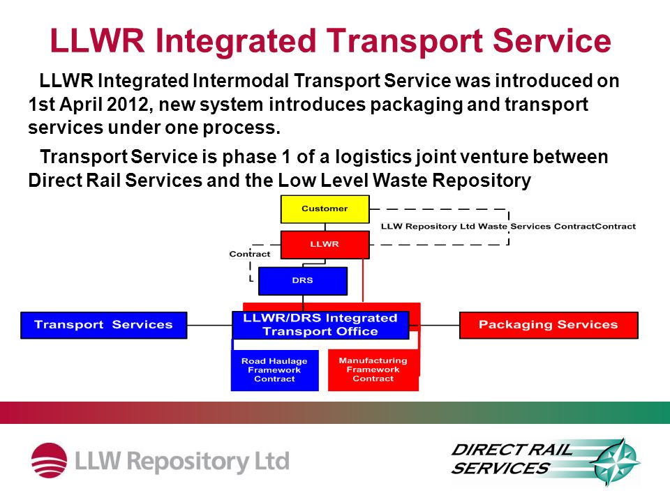 LLWR Integrated Transport Service