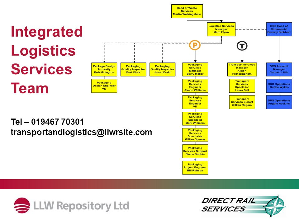 Integrated Logistics Services Team Tel – 019467 70301 transportandlogistics@llwrsite.com