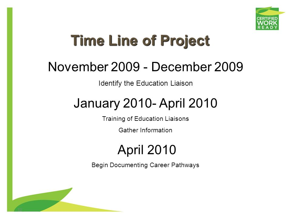 Time Line of Project November December 2009