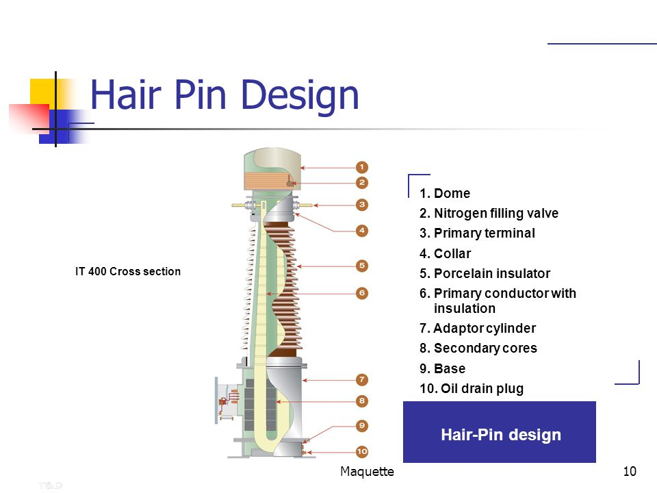 Hair Pin Design Hair-Pin design 1. Dome 2. Nitrogen filling valve