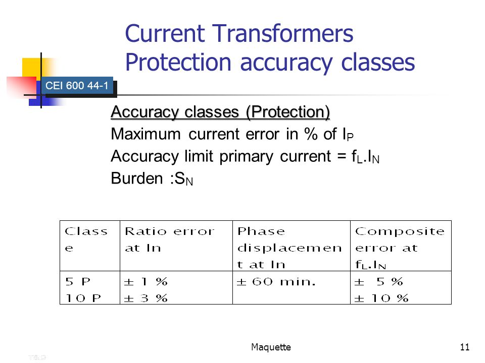 Current Transformers Protection accuracy classes