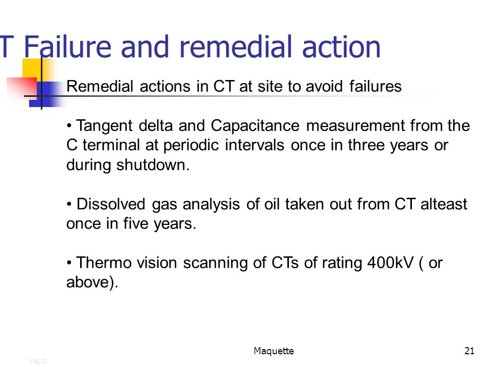CT Failure and remedial action