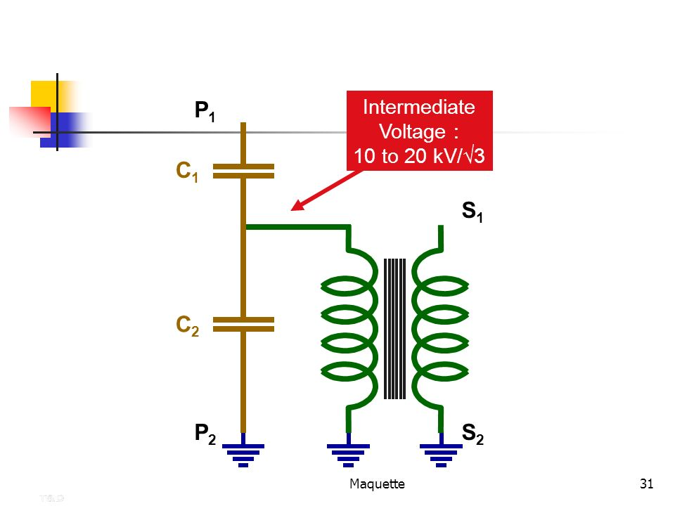 P1 P2 C1 C2 Intermediate Voltage : 10 to 20 kV/3 S1 S2 Maquette