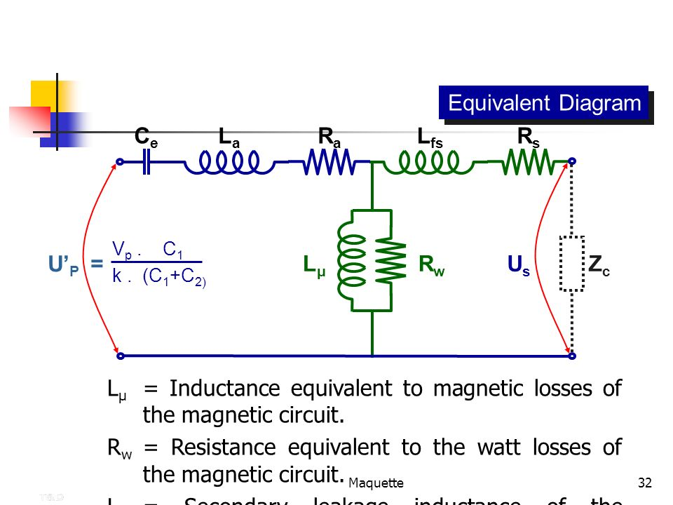 Lµ = Inductance equivalent to magnetic losses of the magnetic circuit.