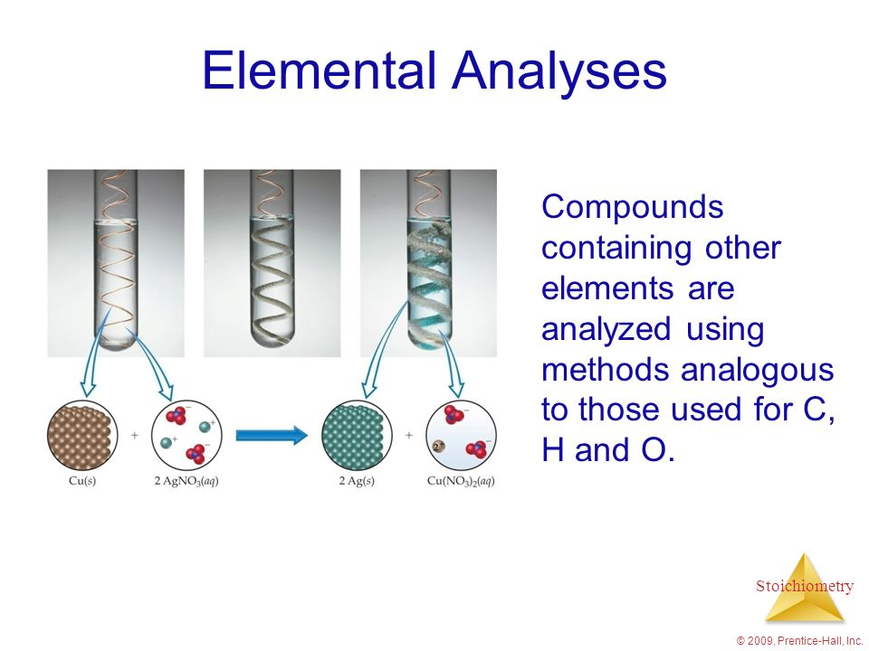 Elemental Analyses Compounds containing other elements are analyzed using methods analogous to those used for C, H and O.