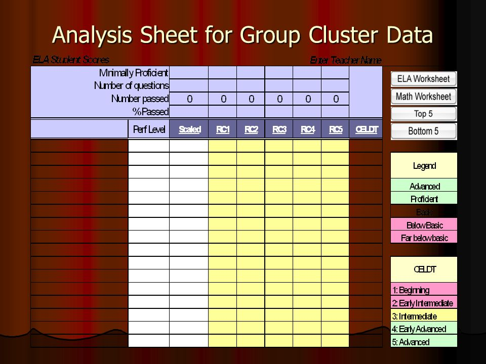 Analysis Sheet for Group Cluster Data