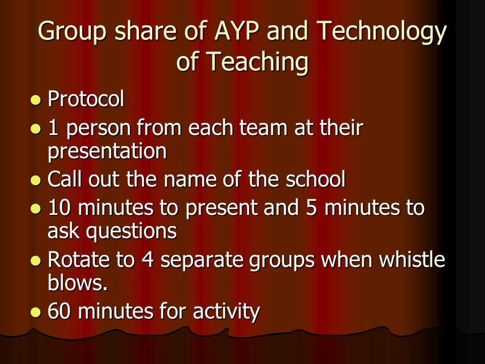 Group share of AYP and Technology of Teaching