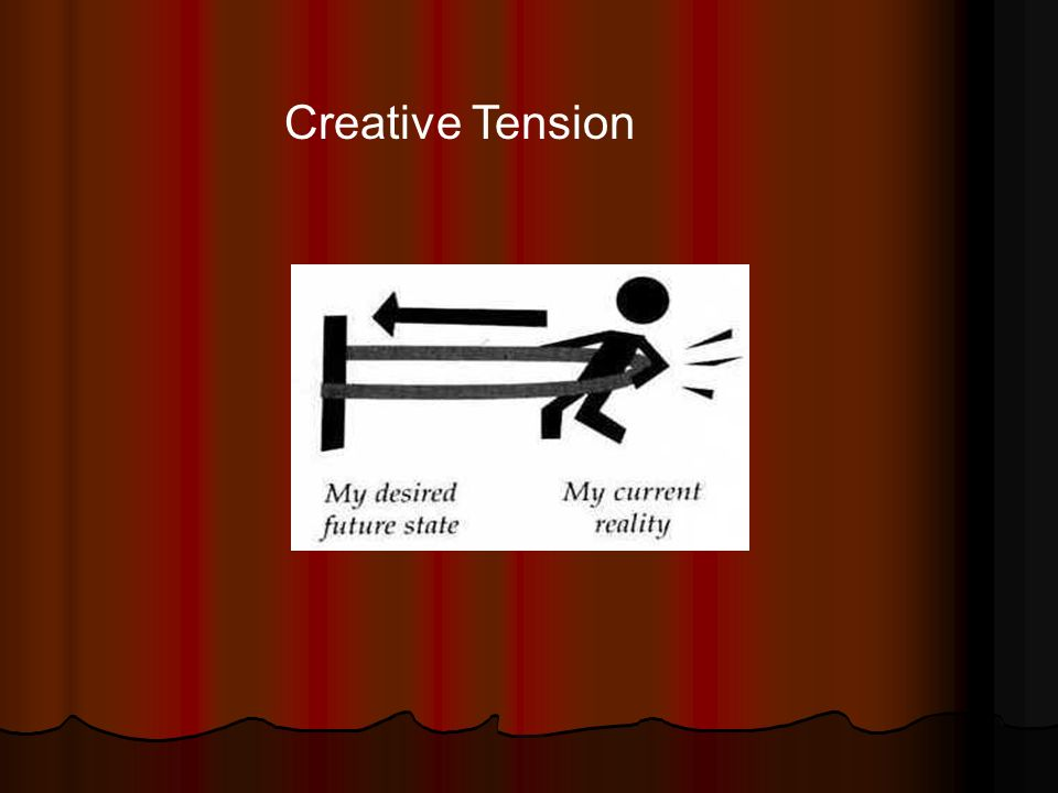 Creative Tension A strong clear vision will give direction and tension resolution.
